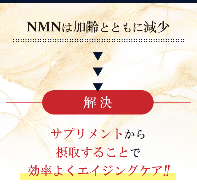 NMNは加齢とともに減少しますが、サプリメントから摂取することで効率よくエイジングケア!!